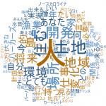 頻出語を特定する(NVivo 11)